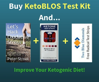 Buy the KetoBLOS Test Kit and Improve Your Ketogenic Diet